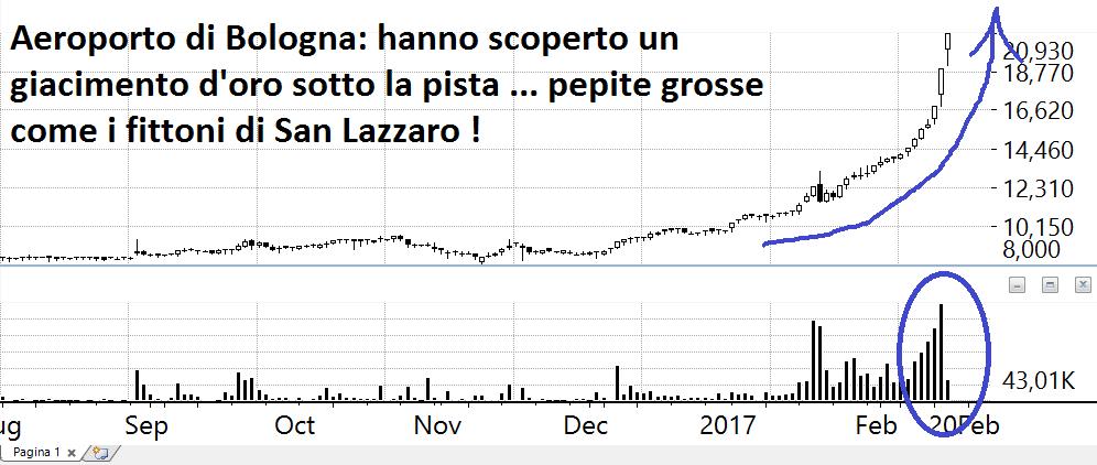 Latooscuro Trading Com Html